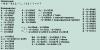 Кандидатуры на добавление в расширенную клавиатурную раскладку.