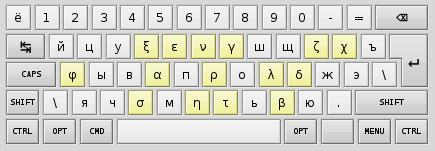 Модификатор Diaeresis для проектируемой русской раскладки версии 16.02.2010